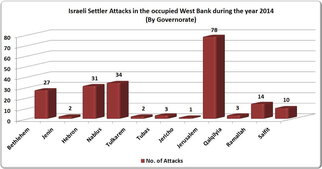 Brainwashing and Cross-dressing: Israel's Assassination Program Laid Bare in Shocking Detail
