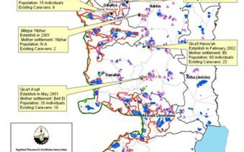 Uncertain Probability, Will Israel Ever Evacuate the Settlements' Outposts ??