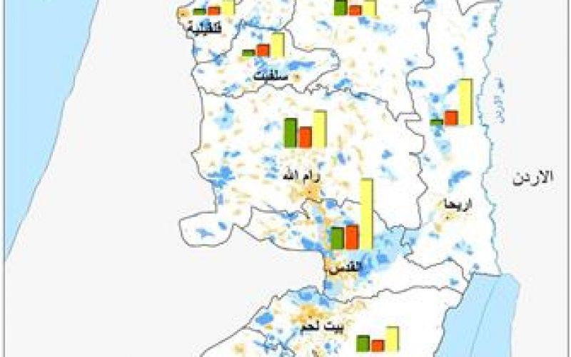 دراسة لمعهد (أريج) تكشف خطط التهويد الإسرائيلية في المناطق الفلسطينية المحتلة <br> مقارنة المساحات العمرانية الفلسطينية والإسرائيلية في الضفة الغربية