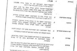 For military purposes: Land confiscation order in Salfit Governorate