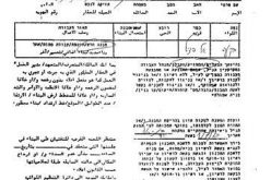Evacuation and Demolition orders in Fasayel village in the Northern Jordan Valley