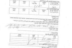 الاحتلال يصادر ثلاث بركسات زراعية لعائلة الصرايعة في تجمع الحثرورة