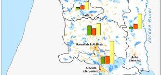 """Un aumento del 173% negli ultimi vent'anni <br> """" L'area destinata alle colonie Israeliane e' ormai superiore a quella per Palestinesi, all'interno degli stessi Territori Occupati Palestinesi """""""