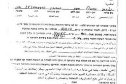 Eviction Notices in Al Ras Al Ahmar and Atouf
