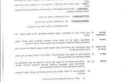 Israël étend la validité d'anciens ordres militaires pour achever la construction du Mur de Ségrégation – village d'Iskaka