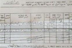 """توسيع مستعمرة """" بركان"""" على حساب أراضي وقفية فلسطينية في بلدة حارس"""