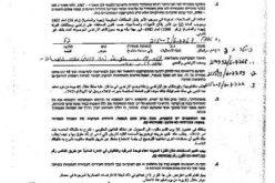 Israeli Seizure orders in Ash Shoyukh town in Hebron Governorate