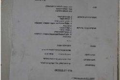 الانتهاكات الاسرائيلية في القدس المحتلة خلال شهر حزيران من العام 2015