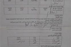 الاحتلال يصادر مواد في خربة التبان بمسافر يطا جنوب الخليل