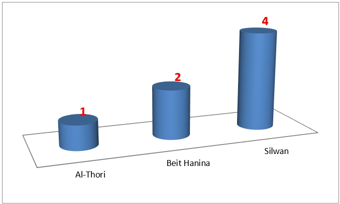 bethan_graph2