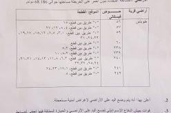 الإعلان عنوضع اليد على 68 دونم من أراضي منطقة الرأس الأحمر لأغراض عسكرية / محافظة طوباس