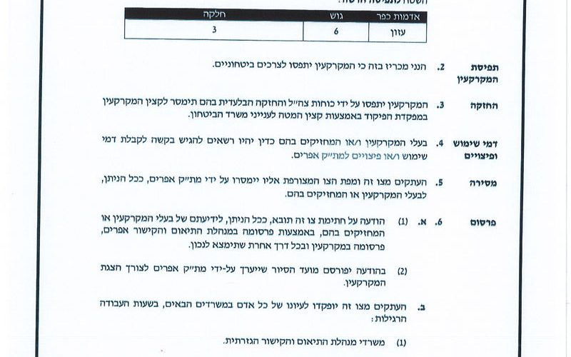 Confiscation order on lands in 'Azzun / Qalqilya