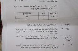 أمر بشأن وضع اليد على قطعة أرض في بلدة عزون / محافظة قلقيلية