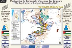 "Info graph: Manipulating the Demography of occupied East Jerusalem ""The Construction of the Israeli Segregation Wall"""