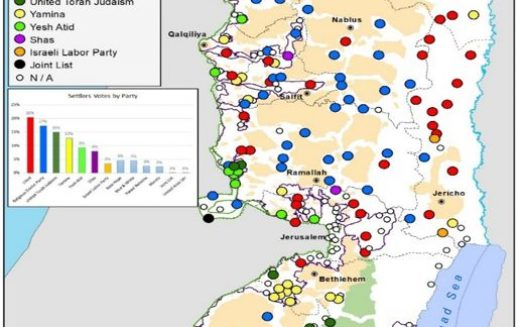The Demographic Distribution of the Political Pattern of the 2021 Israeli Elections