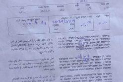 الاحتلال يهدد بهدم مساكن ومنشآت المواطنين في لصيفر شرق يطا بمحافظة الخليل